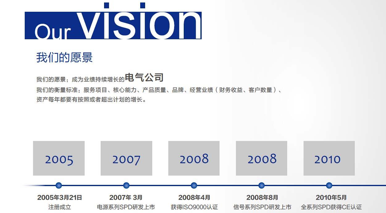 北京图灵科技有限公司
