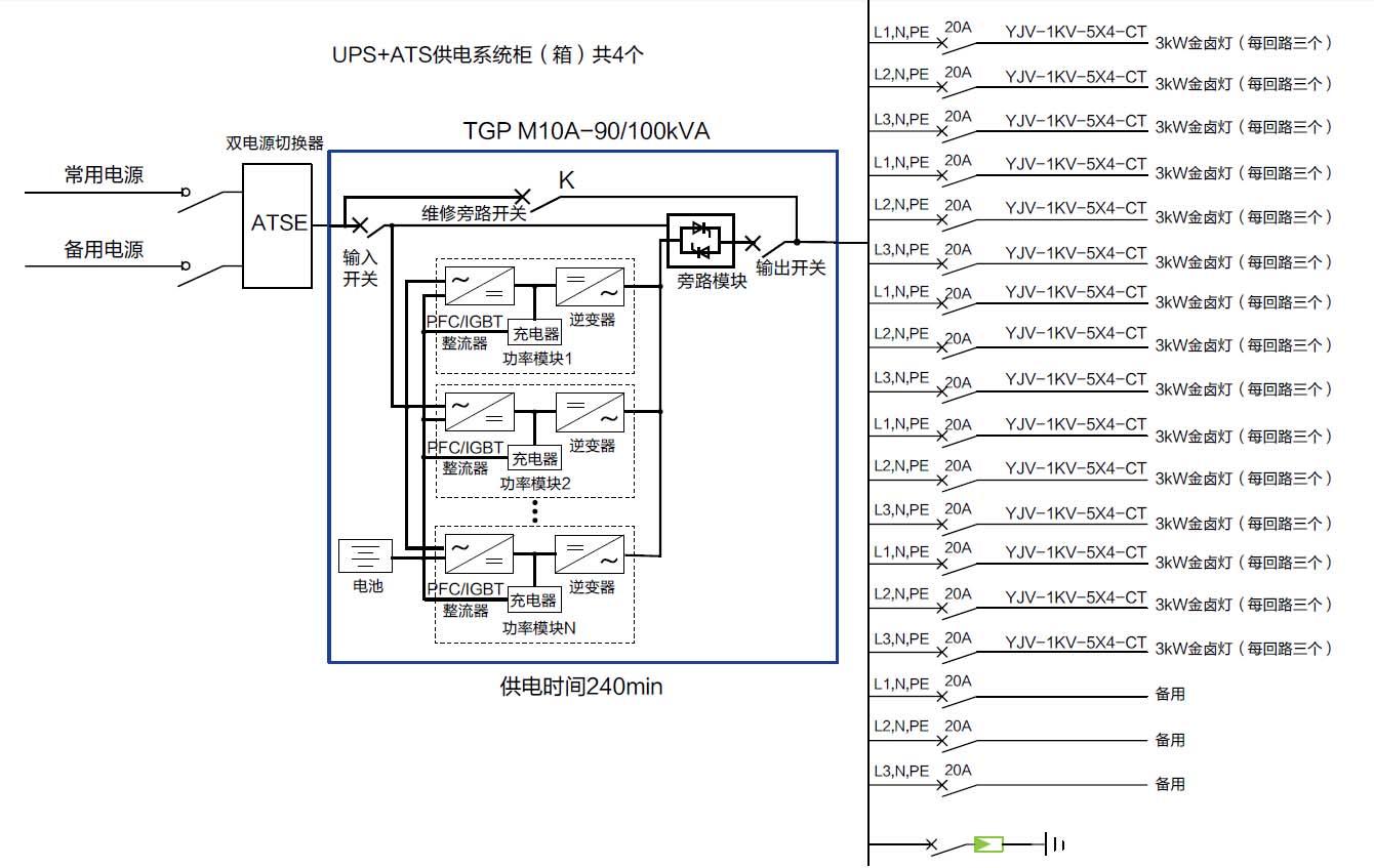民用建筑领域供电选型设计示例